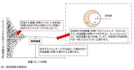 役立つリンク集_図1